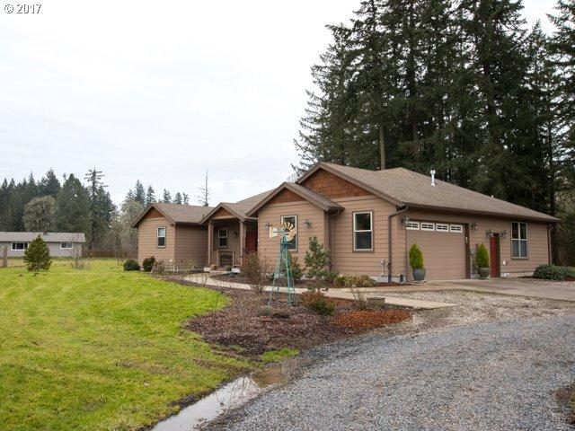 22920 S EADEN RD, Oregon City, OR 97045