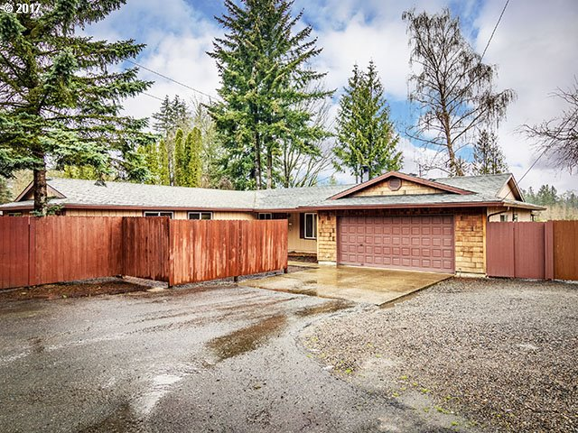 6151 SW MULTNOMAH BLVD, Portland OR 97219