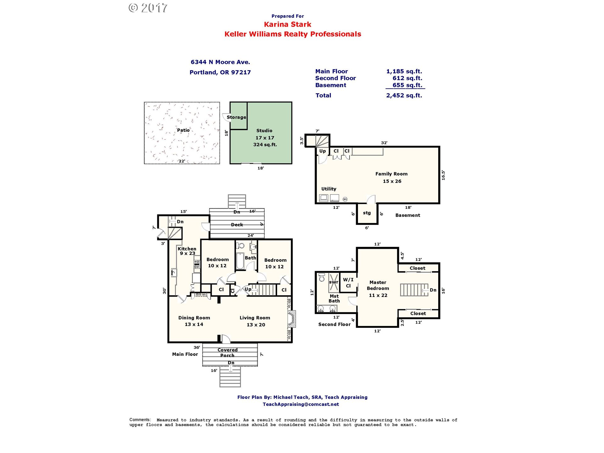 2452 sq. ft 3 bedrooms 2 bathrooms  House For Sale,Portland, OR